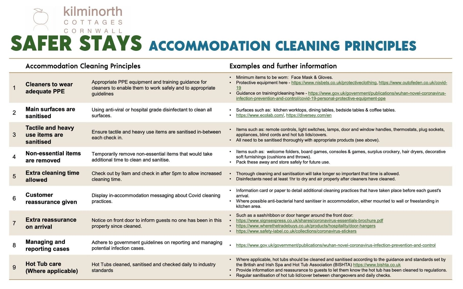 Accommodation cleaning principles